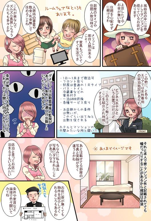 マンション・寮イメージマンガ